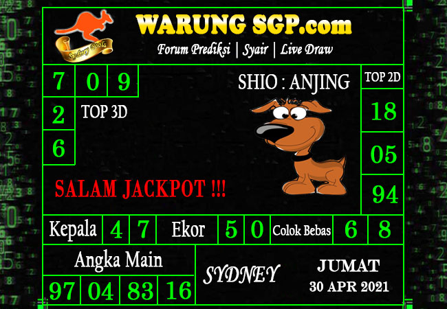 Warung Syair Sydney Hari ini 30 April 2021